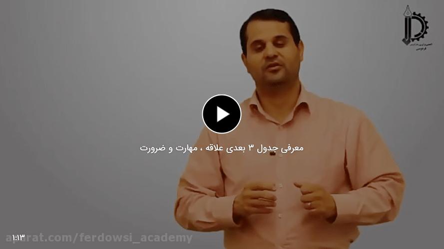 معرفی جدول علاقه-مهارت-ضرورت